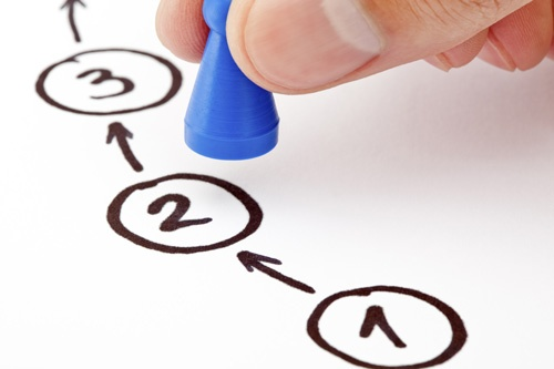 The Top 4 Items to Fix Before Starting a B2B Inbound Marketing Program